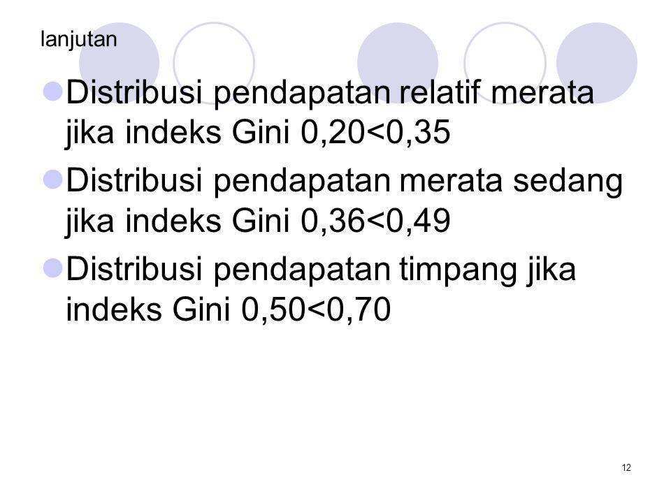 12 lanjutan Distribusi pendapatan relatif merata jika indeks Gini 0,20<0,35 Distribusi pendapatan merata sedang jika indeks Gini 0,36<0,49 Distribusi