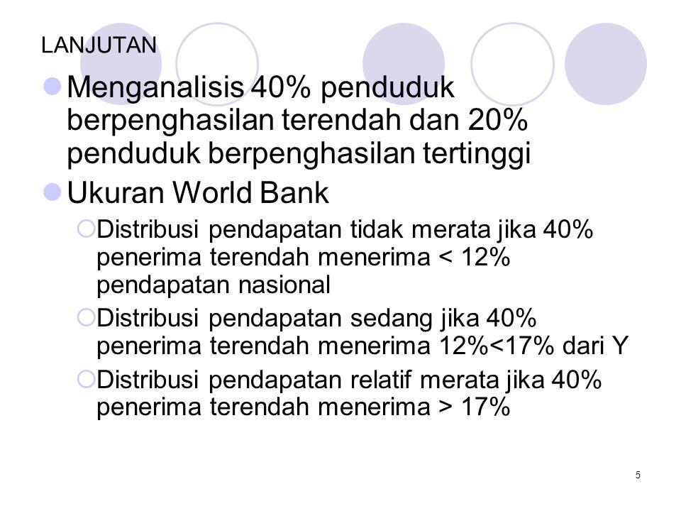 5 LANJUTAN Menganalisis 40% penduduk berpenghasilan terendah dan 20% penduduk berpenghasilan tertinggi Ukuran World Bank  Distribusi pendapatan tidak