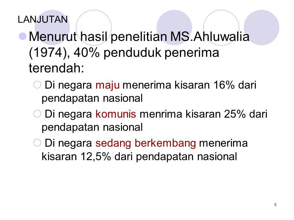 6 LANJUTAN Menurut hasil penelitian MS.Ahluwalia (1974), 40% penduduk penerima terendah:  Di negara maju menerima kisaran 16% dari pendapatan nasiona