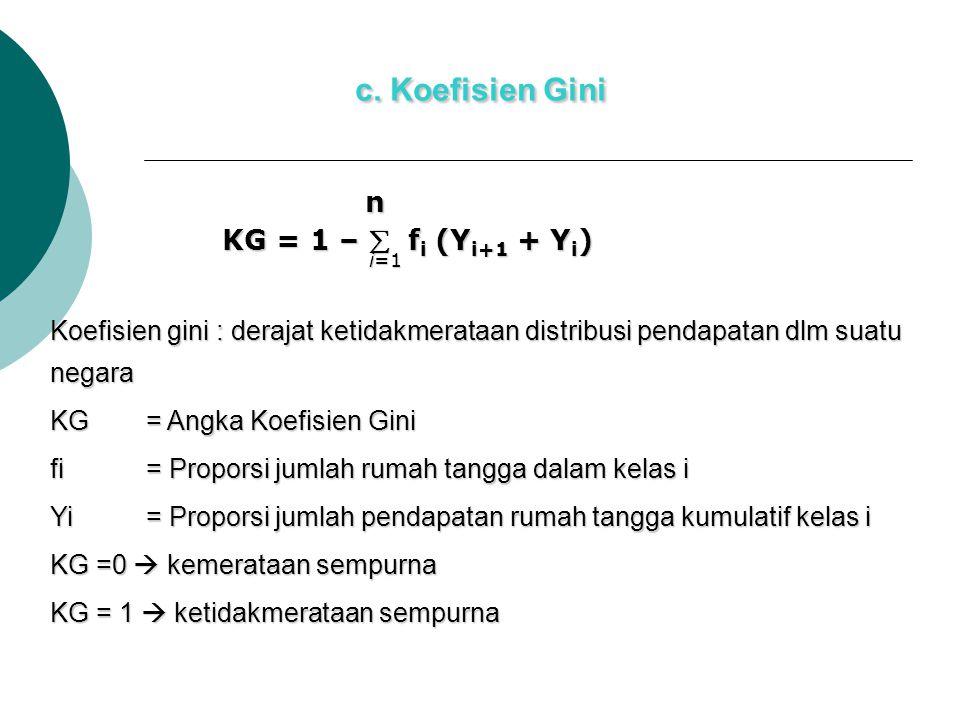c. Koefisien Gini n KG = 1 –  f i (Y i+1 + Y i ) KG = 1 –  f i (Y i+1 + Y i ) i=1 i=1 Koefisien gini : derajat ketidakmerataan distribusi pendapatan