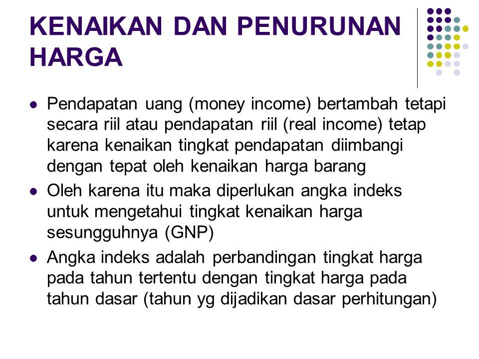KENAIKAN DAN PENURUNAN HARGA Pendapatan uang (money income) bertambah tetapi secara riil atau pendapatan riil (real income) tetap karena kenaikan ting
