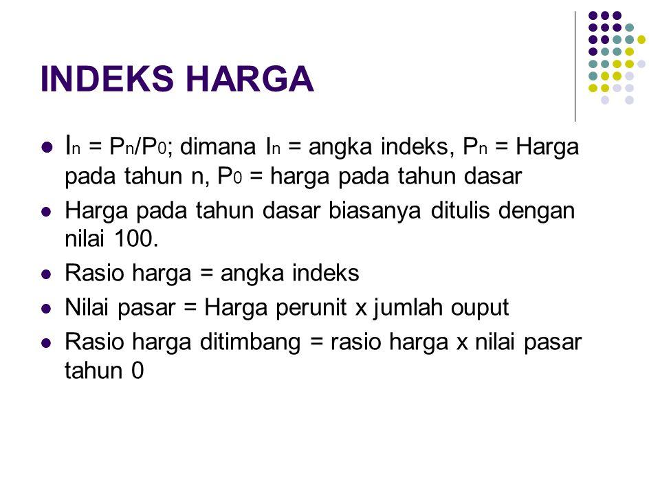 INDEKS HARGA I n = P n /P 0 ; dimana I n = angka indeks, P n = Harga pada tahun n, P 0 = harga pada tahun dasar Harga pada tahun dasar biasanya dituli