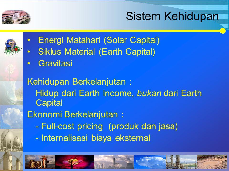 Sistem Kehidupan Energi Matahari (Solar Capital) Siklus Material (Earth Capital) Gravitasi Kehidupan Berkelanjutan : Hidup dari Earth Income, bukan da