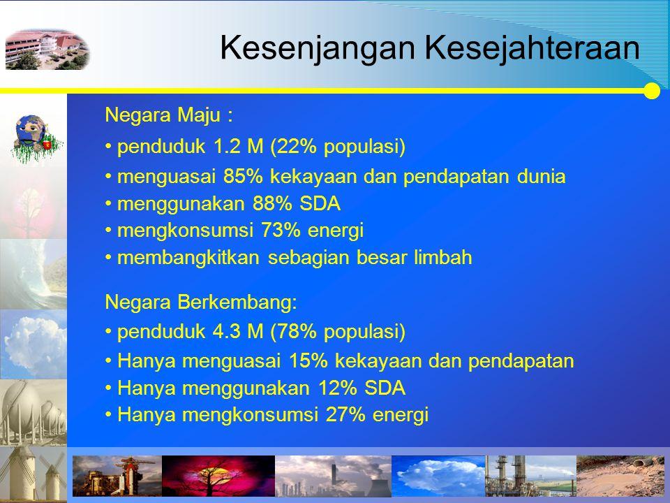Kesenjangan Kesejahteraan Negara Maju : penduduk 1.2 M (22% populasi) menguasai 85% kekayaan dan pendapatan dunia menggunakan 88% SDA mengkonsumsi 73%