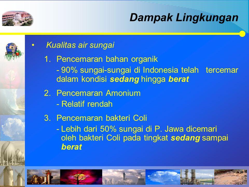 Kualitas air sungai 1.Pencemaran bahan organik -90% sungai-sungai di Indonesia telah tercemar dalam kondisi sedang hingga berat 2.Pencemaran Amonium -