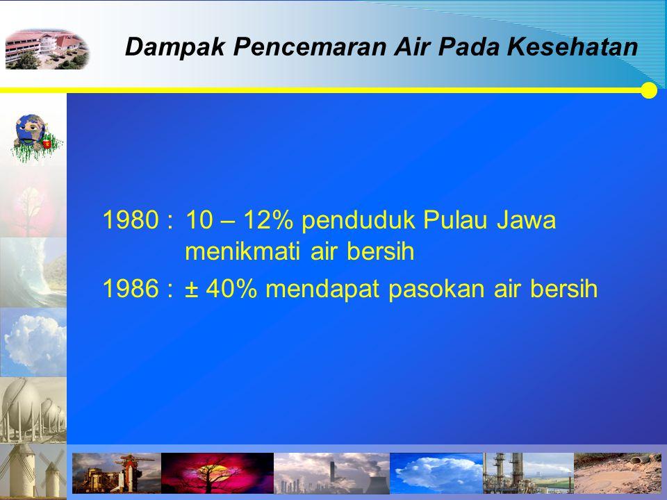 1980 :10 – 12% penduduk Pulau Jawa menikmati air bersih 1986 :± 40% mendapat pasokan air bersih Dampak Pencemaran Air Pada Kesehatan