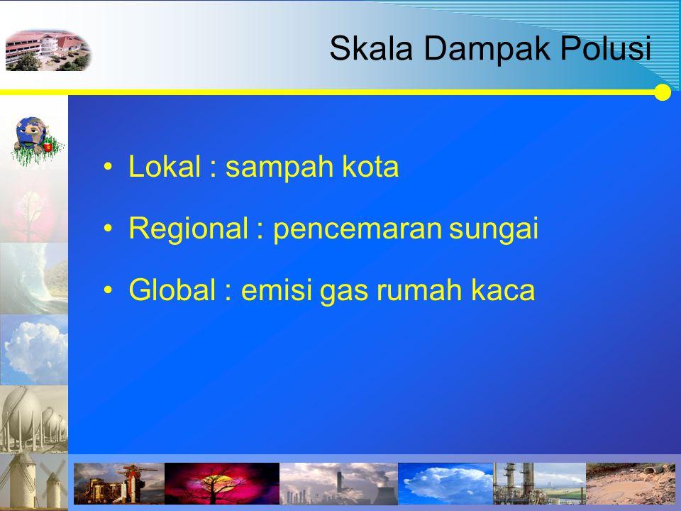 Skala Dampak Polusi Lokal : sampah kota Regional : pencemaran sungai Global : emisi gas rumah kaca