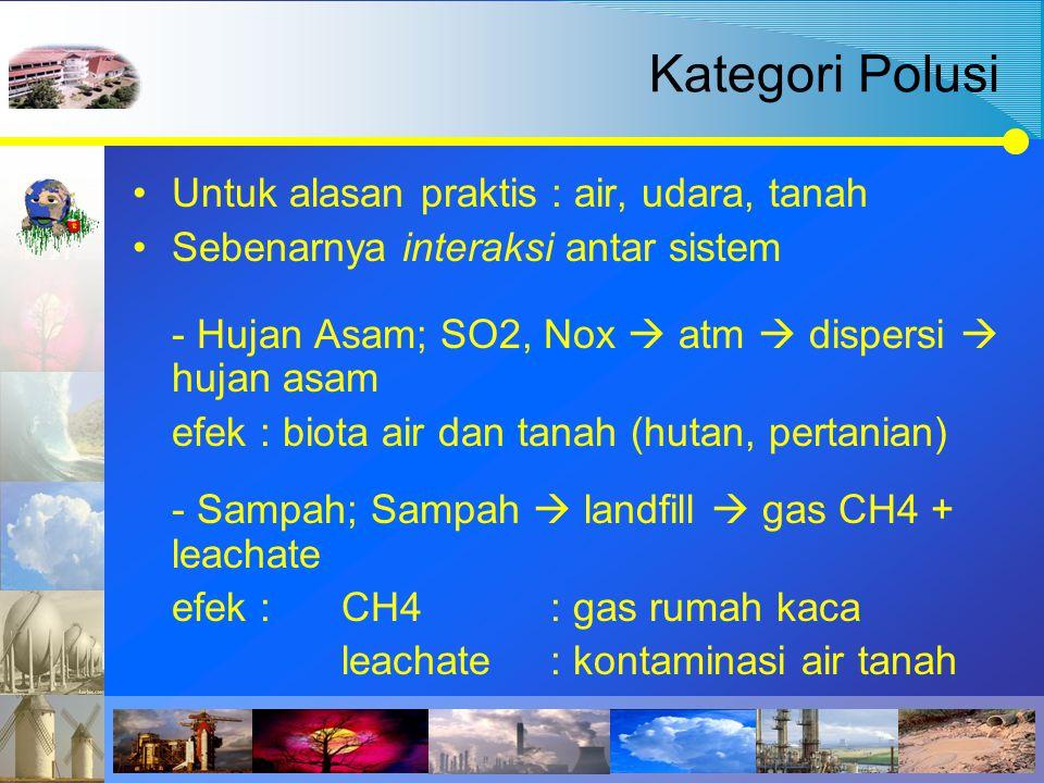 Kategori Polusi Untuk alasan praktis : air, udara, tanah Sebenarnya interaksi antar sistem - Hujan Asam; SO2, Nox  atm  dispersi  hujan asam efek :