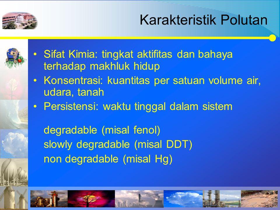 Karakteristik Polutan Sifat Kimia: tingkat aktifitas dan bahaya terhadap makhluk hidup Konsentrasi: kuantitas per satuan volume air, udara, tanah Pers