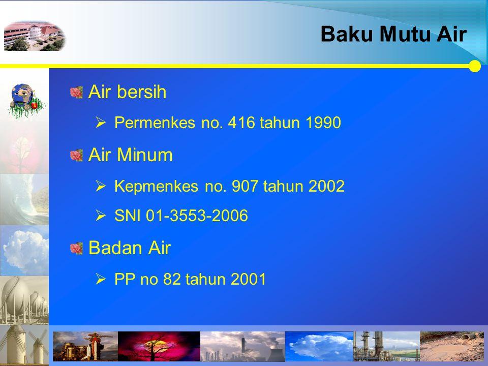 Baku Mutu Air Air bersih  Permenkes no. 416 tahun 1990 Air Minum  Kepmenkes no. 907 tahun 2002  SNI 01-3553-2006 Badan Air  PP no 82 tahun 2001