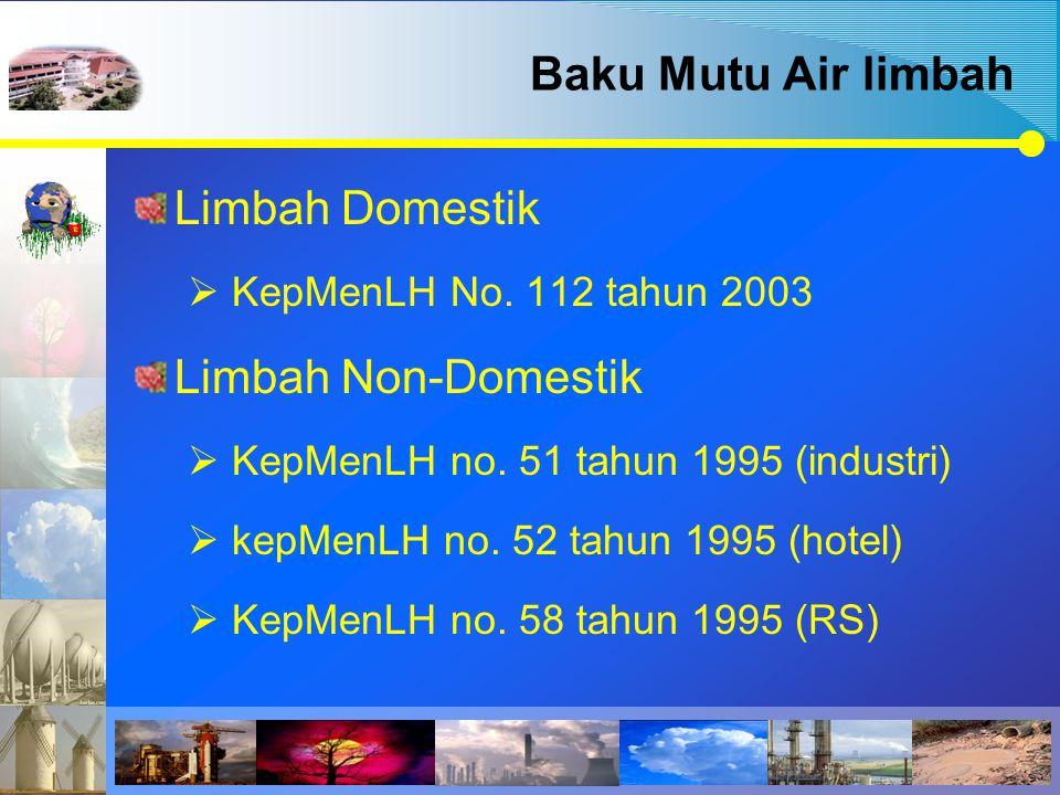 Baku Mutu Air limbah Limbah Domestik  KepMenLH No. 112 tahun 2003 Limbah Non-Domestik  KepMenLH no. 51 tahun 1995 (industri)  kepMenLH no. 52 tahun