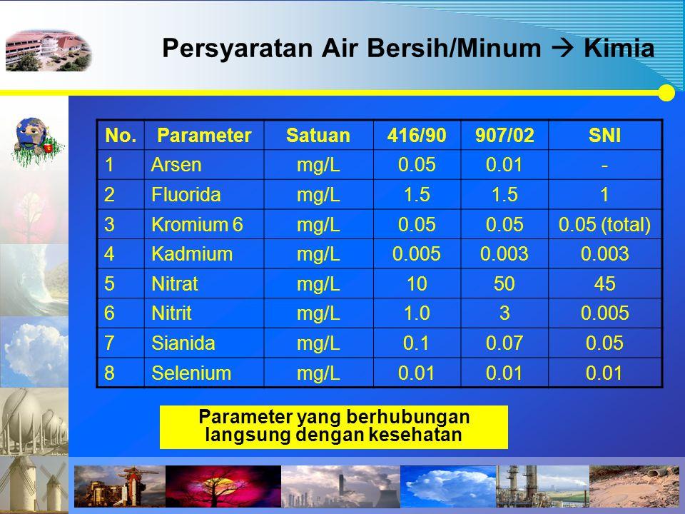 Persyaratan Air Bersih/Minum  Kimia No.ParameterSatuan416/90907/02SNI 1Arsenmg/L0.050.01- 2Fluoridamg/L1.5 1 3Kromium 6mg/L0.05 0.05 (total) 4Kadmium