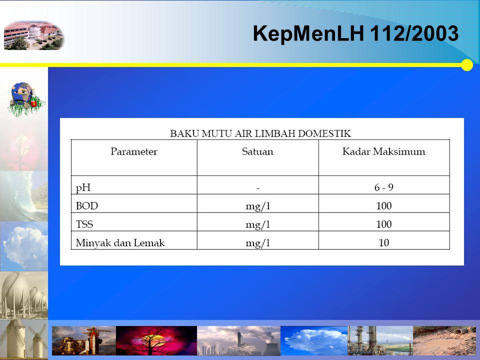 KepMenLH 112/2003