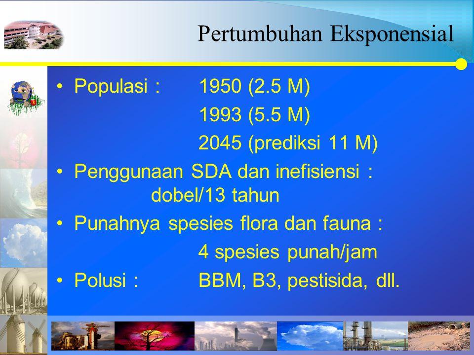 Populasi :1950 (2.5 M) 1993 (5.5 M) 2045 (prediksi 11 M) Penggunaan SDA dan inefisiensi : dobel/13 tahun Punahnya spesies flora dan fauna : 4 spesies