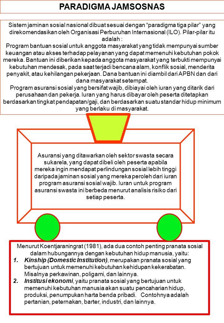 PARADIGMA JAMSOSNAS Sistem jaminan sosial nasional dibuat sesuai dengan paradigma tiga pilar yang direkomendasikan oleh Organisasi Perburuhan Internasional (ILO).