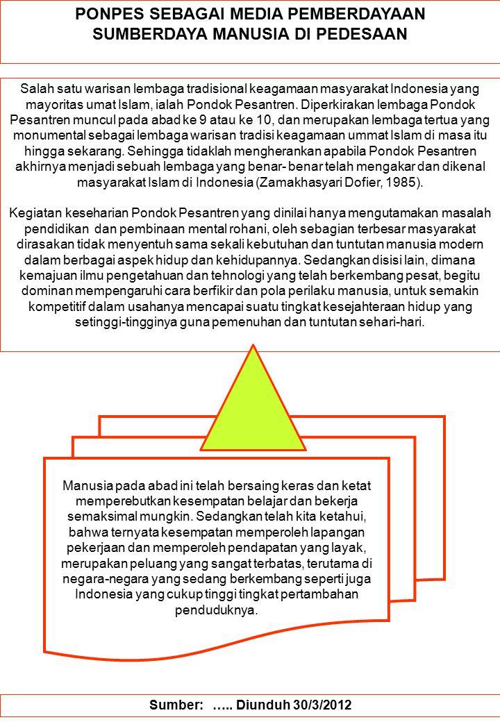 PONPES SEBAGAI MEDIA PEMBERDAYAAN SUMBERDAYA MANUSIA DI PEDESAAN Salah satu warisan lembaga tradisional keagamaan masyarakat Indonesia yang mayoritas umat Islam, ialah Pondok Pesantren.