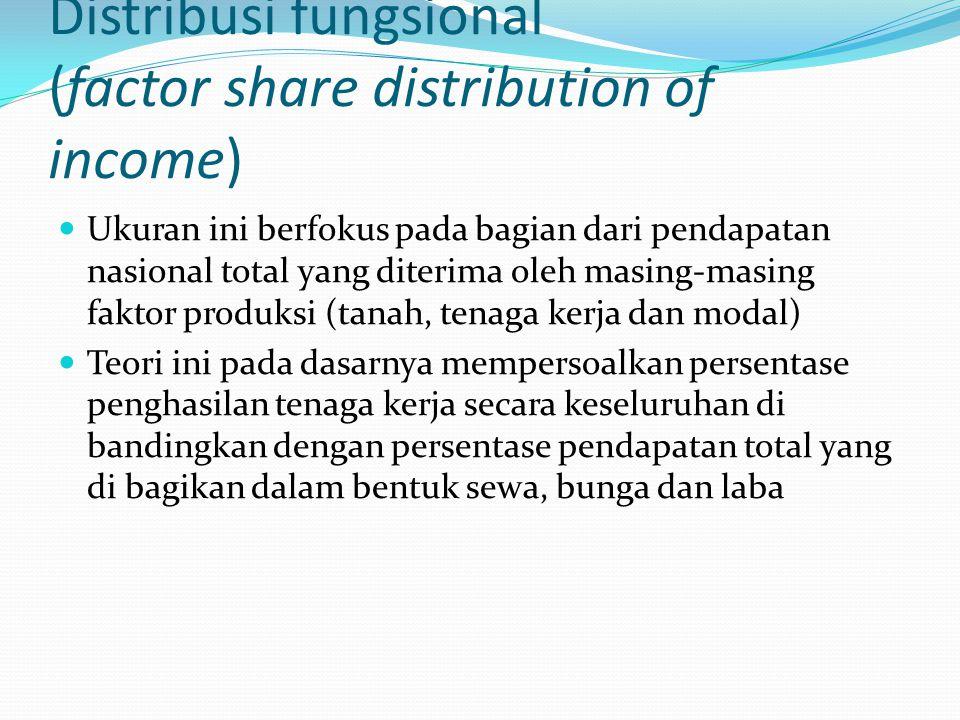 Distribusi fungsional (factor share distribution of income) Ukuran ini berfokus pada bagian dari pendapatan nasional total yang diterima oleh masing-masing faktor produksi (tanah, tenaga kerja dan modal) Teori ini pada dasarnya mempersoalkan persentase penghasilan tenaga kerja secara keseluruhan di bandingkan dengan persentase pendapatan total yang di bagikan dalam bentuk sewa, bunga dan laba