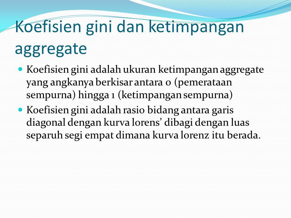 Koefisien gini dan ketimpangan aggregate Koefisien gini adalah ukuran ketimpangan aggregate yang angkanya berkisar antara 0 (pemerataan sempurna) hing