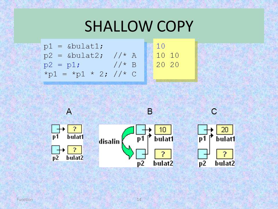 Function14 SHALLOW COPY p1 = &bulat1; p2 = &bulat2; //* A p2 = p1; //* B *p1 = *p1 * 2; //* C p1 = &bulat1; p2 = &bulat2; //* A p2 = p1; //* B *p1 = *