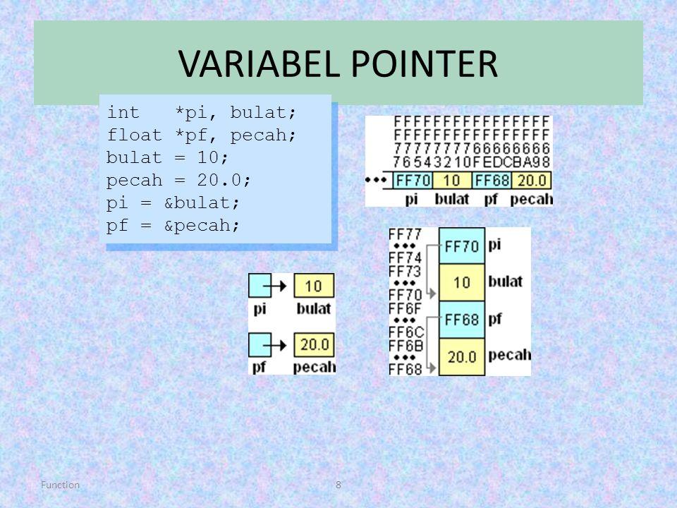 Function8 VARIABEL POINTER int *pi, bulat; float *pf, pecah; bulat = 10; pecah = 20.0; pi = &bulat; pf = &pecah; int *pi, bulat; float *pf, pecah; bul