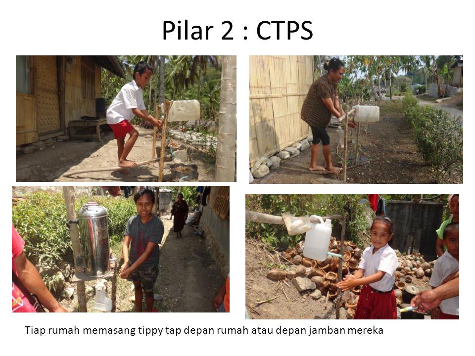 Pilar 2 : CTPS Tiap rumah memasang tippy tap depan rumah atau depan jamban mereka