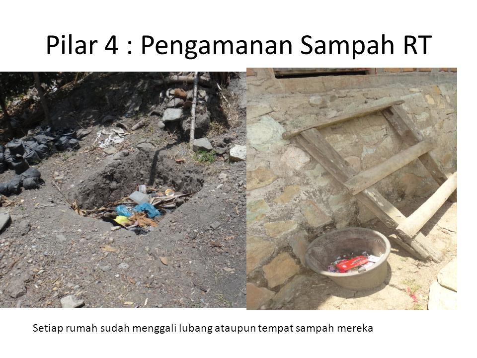 Pilar 4 : Pengamanan Sampah RT Setiap rumah sudah menggali lubang ataupun tempat sampah mereka