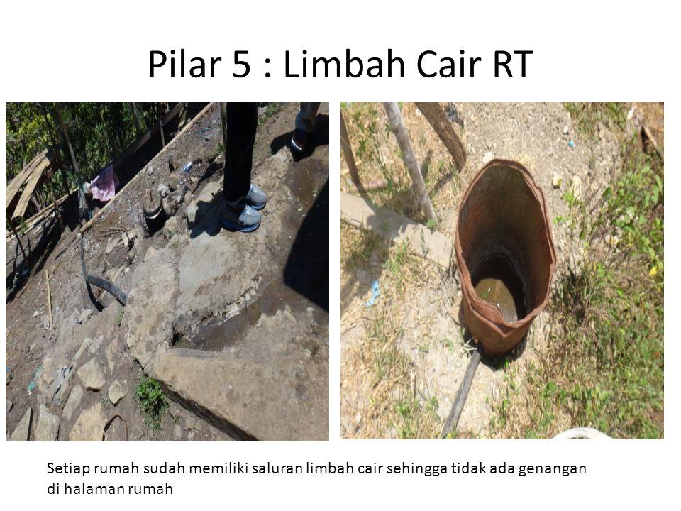 Pilar 5 : Limbah Cair RT Setiap rumah sudah memiliki saluran limbah cair sehingga tidak ada genangan di halaman rumah
