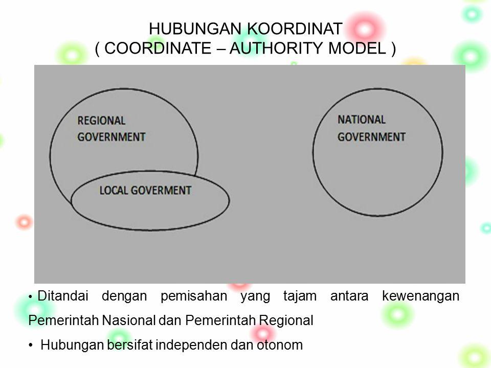 HUBUNGAN KOORDINAT ( COORDINATE – AUTHORITY MODEL ) Ditandai dengan pemisahan yang tajam antara kewenangan Pemerintah Nasional dan Pemerintah Regional