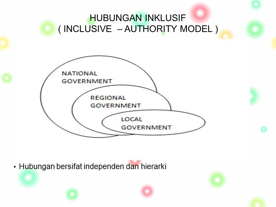 HUBUNGAN INKLUSIF ( INCLUSIVE – AUTHORITY MODEL ) Hubungan bersifat independen dan hierarki