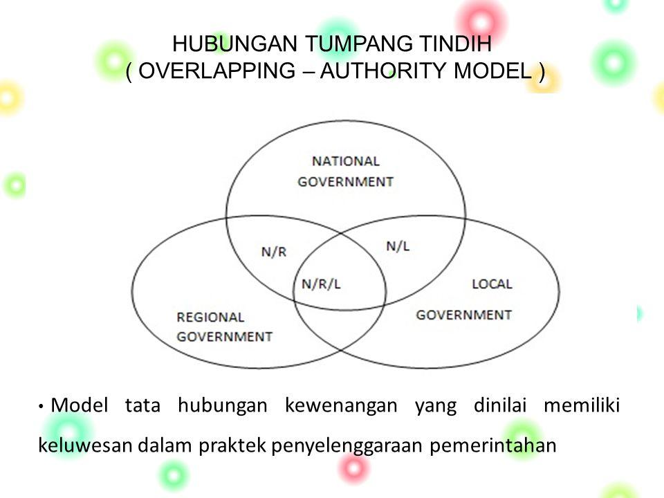 HUBUNGAN TUMPANG TINDIH ( OVERLAPPING – AUTHORITY MODEL ) Model tata hubungan kewenangan yang dinilai memiliki keluwesan dalam praktek penyelenggaraan