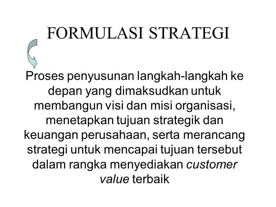 FORMULASI STRATEGI Proses penyusunan langkah-langkah ke depan yang dimaksudkan untuk membangun visi dan misi organisasi, menetapkan tujuan strategik dan keuangan perusahaan, serta merancang strategi untuk mencapai tujuan tersebut dalam rangka menyediakan customer value terbaik