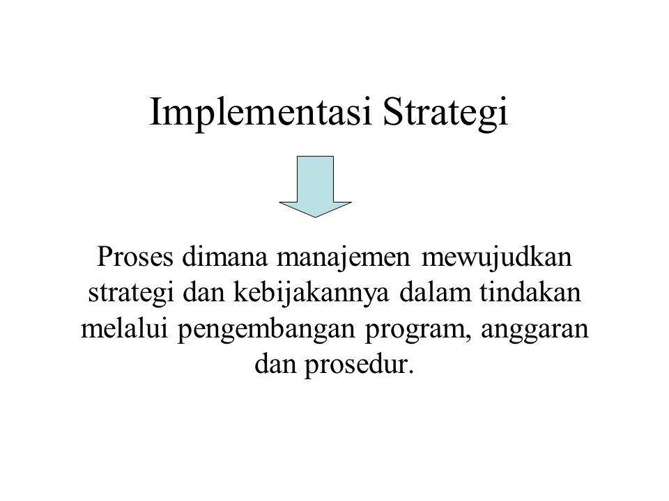 Implementasi Strategi Proses dimana manajemen mewujudkan strategi dan kebijakannya dalam tindakan melalui pengembangan program, anggaran dan prosedur.