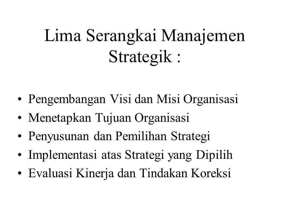 Lima Serangkai Manajemen Strategik : Pengembangan Visi dan Misi Organisasi Menetapkan Tujuan Organisasi Penyusunan dan Pemilihan Strategi Implementasi atas Strategi yang Dipilih Evaluasi Kinerja dan Tindakan Koreksi