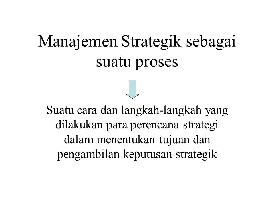 Manajemen Strategik sebagai suatu proses Suatu cara dan langkah-langkah yang dilakukan para perencana strategi dalam menentukan tujuan dan pengambilan keputusan strategik