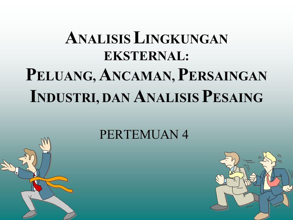 Analisis Pesaing Competitors Lingkungan Kompetitif Lingkungan Industri