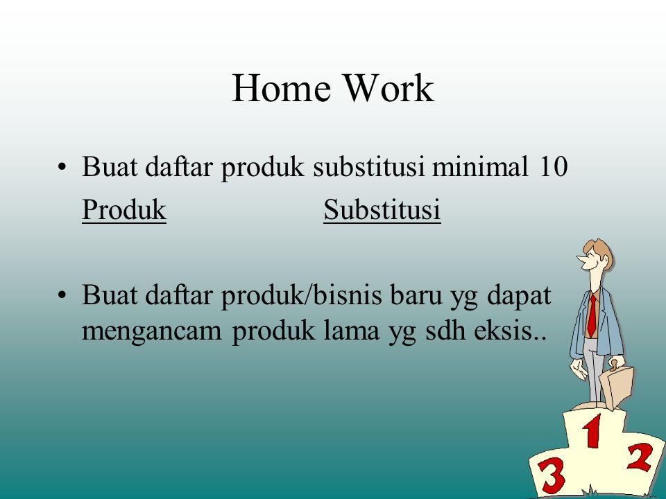 Home Work Buat daftar produk substitusi minimal 10 ProdukSubstitusi Buat daftar produk/bisnis baru yg dapat mengancam produk lama yg sdh eksis..