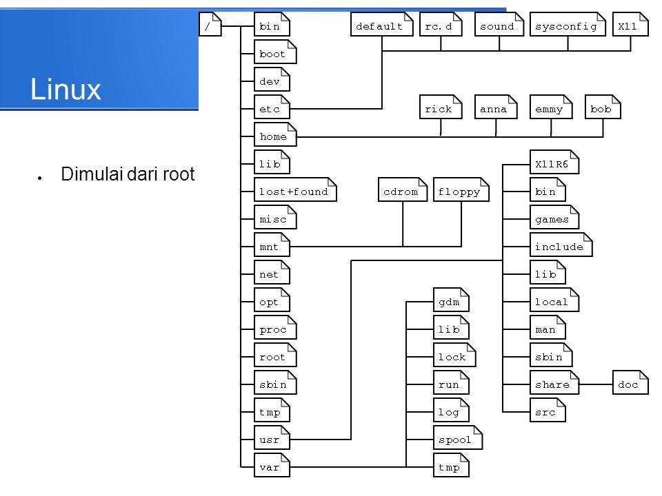 Ms. Windows 7 Ubuntu