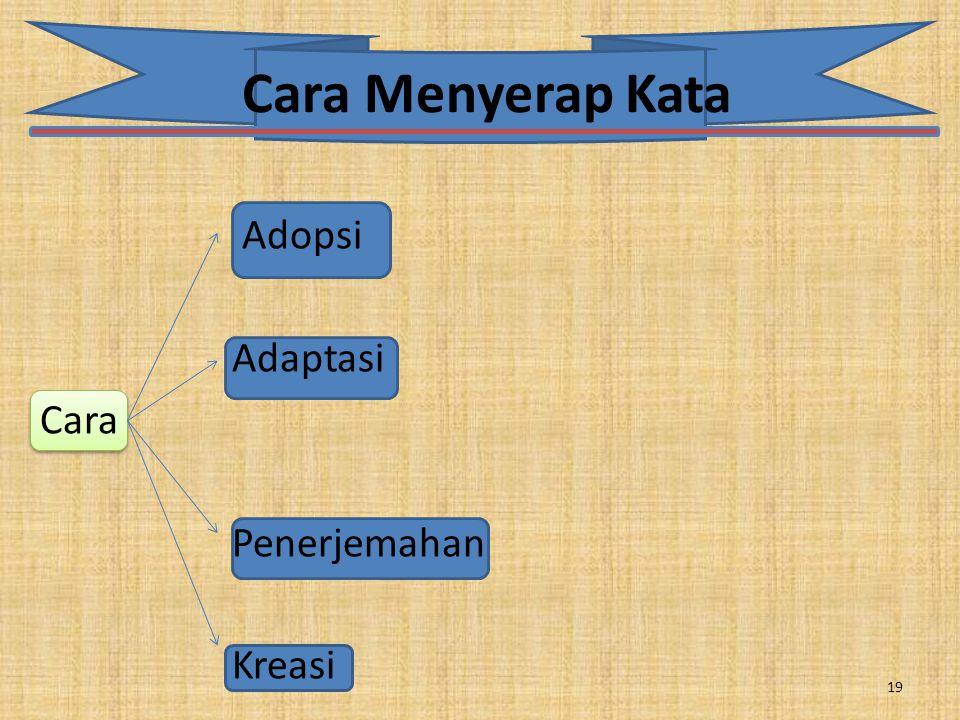 Cara Menyerap Kata Adopsi Adaptasi Cara Penerjemahan Kreasi 19
