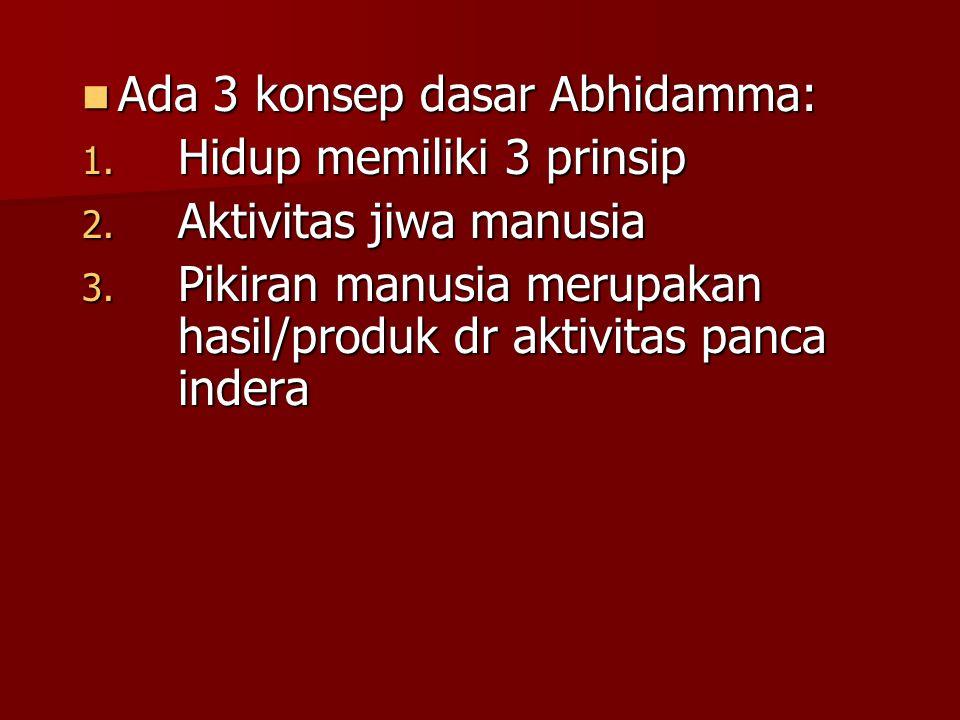 Ada 3 konsep dasar Abhidamma: Ada 3 konsep dasar Abhidamma: 1. Hidup memiliki 3 prinsip 2. Aktivitas jiwa manusia 3. Pikiran manusia merupakan hasil/p