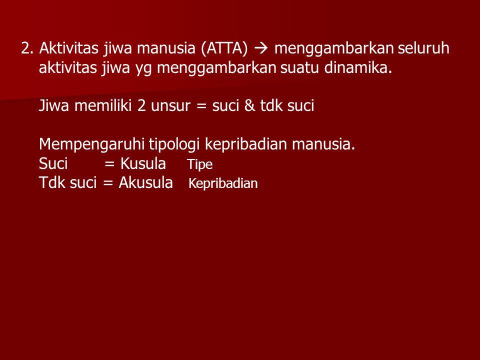 2. Aktivitas jiwa manusia (ATTA)  menggambarkan seluruh aktivitas jiwa yg menggambarkan suatu dinamika. Jiwa memiliki 2 unsur = suci & tdk suci Mempe