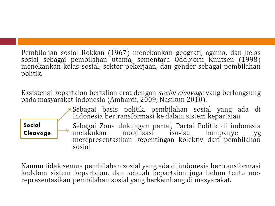 Pembilahan sosial Rokkan (1967) menekankan geografi, agama, dan kelas sosial sebagai pembilahan utama, sementara Oddbjorn Knutsen (1998) menekankan kelas sosial, sektor pekerjaan, dan gender sebagai pembilahan politik.