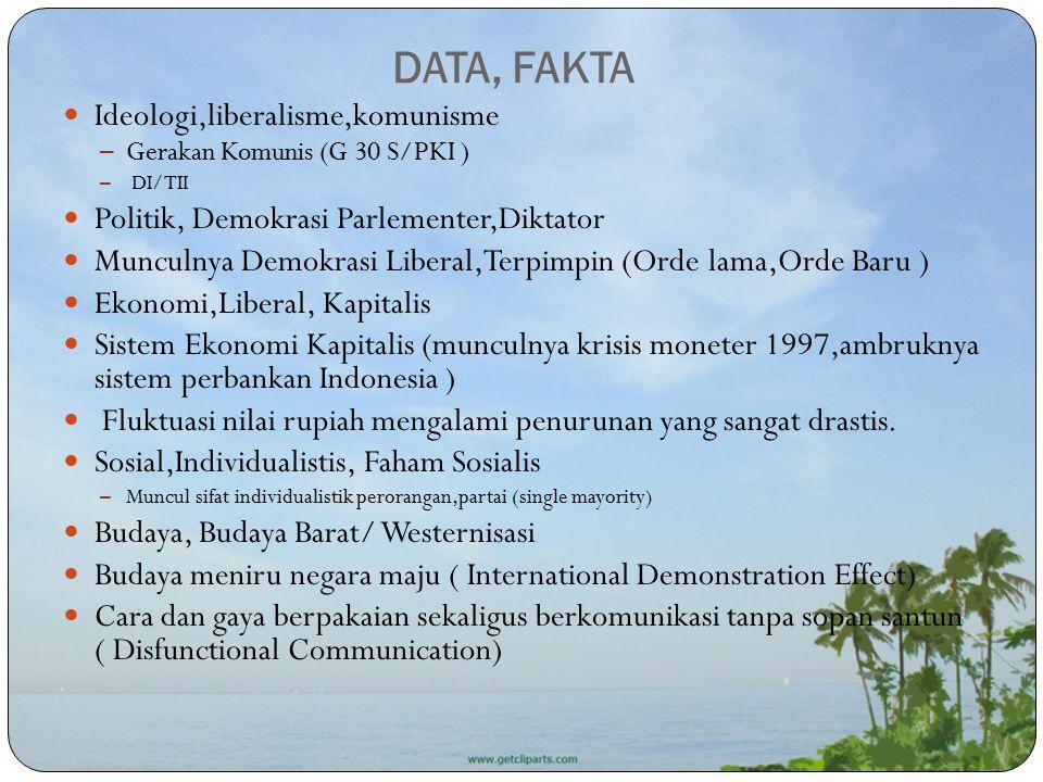 DATA, FAKTA Ideologi,liberalisme,komunisme – Gerakan Komunis (G 30 S/PKI ) – DI/TII Politik, Demokrasi Parlementer,Diktator Munculnya Demokrasi Libera