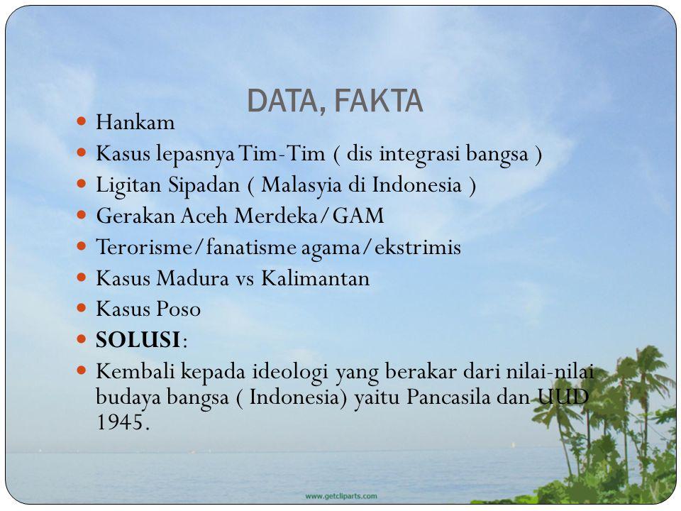 DATA, FAKTA Hankam Kasus lepasnya Tim-Tim ( dis integrasi bangsa ) Ligitan Sipadan ( Malasyia di Indonesia ) Gerakan Aceh Merdeka/GAM Terorisme/fanati