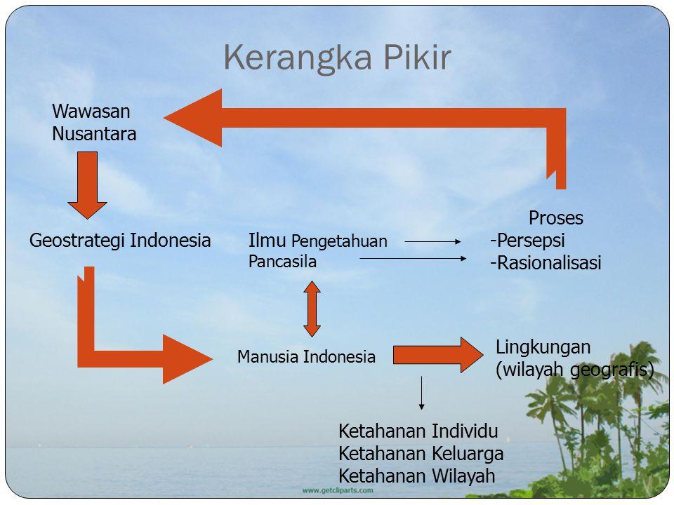 Proses -Persepsi -Rasionalisasi Manusia Indonesia Wawasan Nusantara Geostrategi Indonesia Ketahanan Individu Ketahanan Keluarga Ketahanan Wilayah Ling