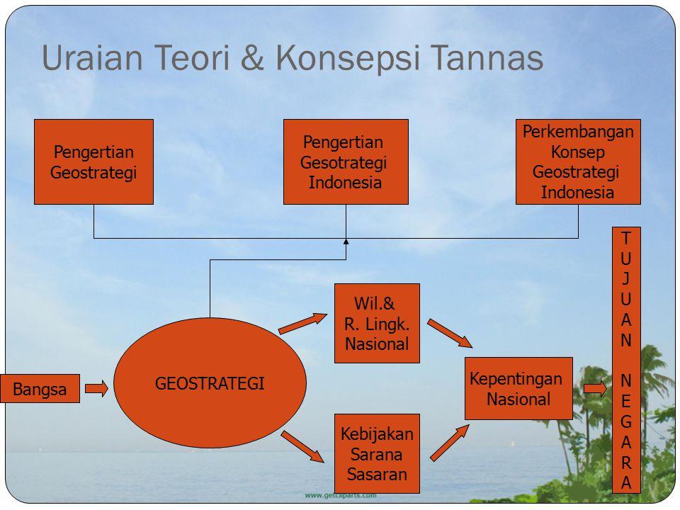 Uraian Teori & Konsepsi Tannas Pengertian Geostrategi Pengertian Gesotrategi Indonesia Perkembangan Konsep Geostrategi Indonesia Bangsa GEOSTRATEGI Wi