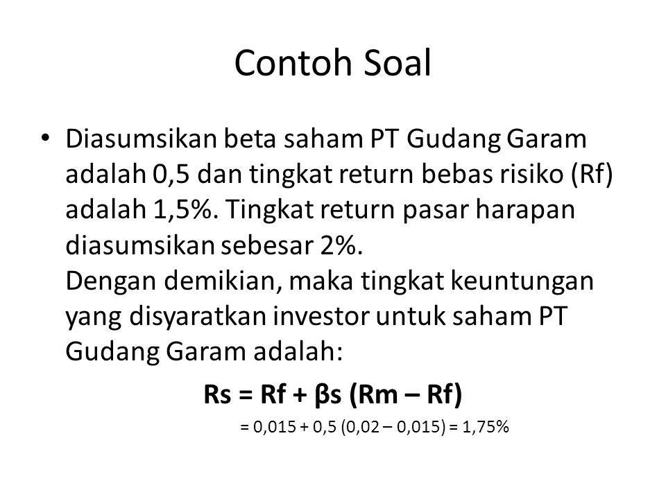 Contoh Soal Diasumsikan beta saham PT Gudang Garam adalah 0,5 dan tingkat return bebas risiko (Rf) adalah 1,5%.