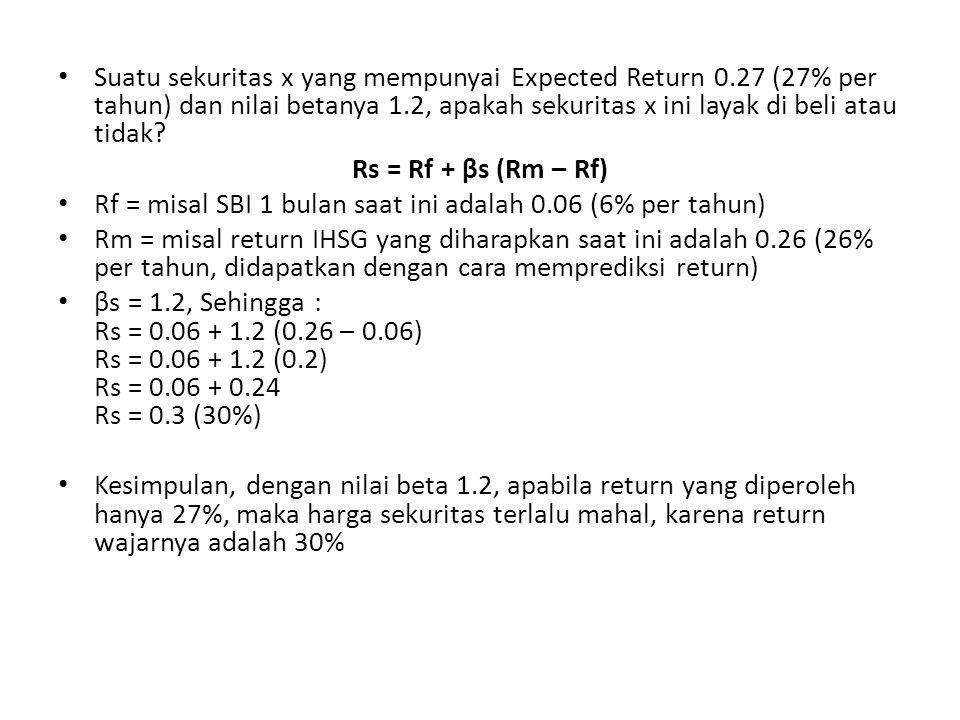 Suatu sekuritas x yang mempunyai Expected Return 0.27 (27% per tahun) dan nilai betanya 1.2, apakah sekuritas x ini layak di beli atau tidak.