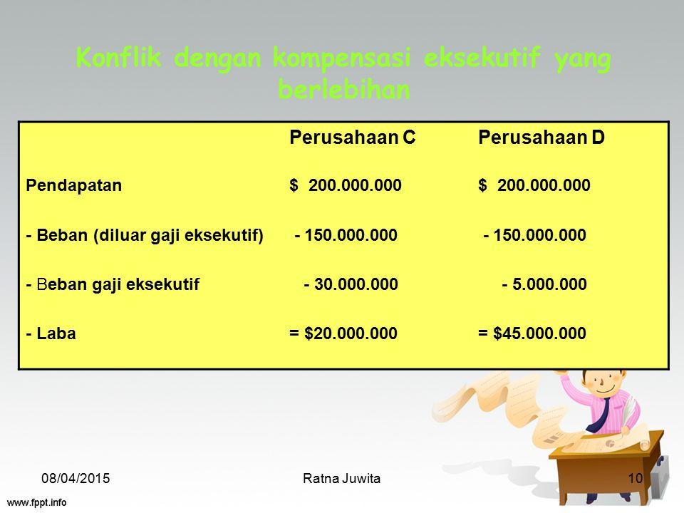 Konflik dengan kompensasi eksekutif yang berlebihan Perusahaan CPerusahaan D Pendapatan$ 200.000.000 - Beban (diluar gaji eksekutif) - 150.000.000 - B