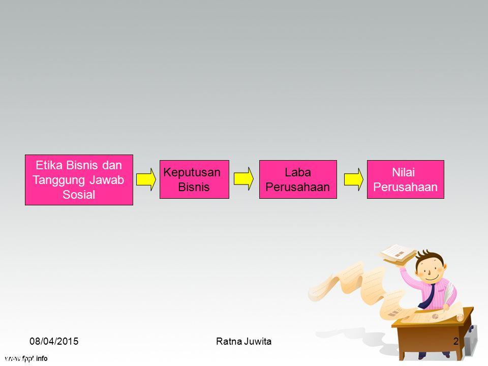 4/8/2015 Ratna Juwita2 Etika Bisnis dan Tanggung Jawab Sosial Keputusan Bisnis Laba Perusahaan Nilai Perusahaan 08/04/20152Ratna Juwita