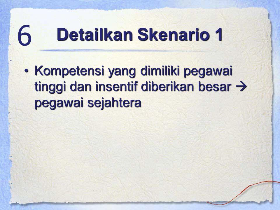 Detailkan Skenario 1 Kompetensi yang dimiliki pegawai tinggi dan insentif diberikan besar  pegawai sejahteraKompetensi yang dimiliki pegawai tinggi d
